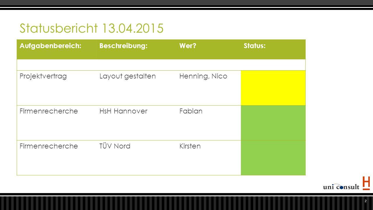 Statusbericht 13.04.2015 Aufgabenbereich:Beschreibung:Wer?Status: ProjektvertragLayout gestaltenHenning, Nico FirmenrechercheHsH HannoverFabian Firmen