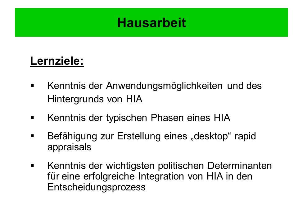 Erstellung eines HIA-Berichts als Einzel- oder Gruppenarbeit (max.