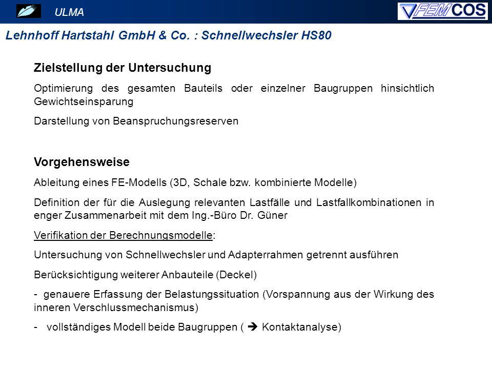 ULMA Lehnhoff Hartstahl GmbH & Co. : Schnellwechsler HS80 Zielstellung der Untersuchung Optimierung des gesamten Bauteils oder einzelner Baugruppen hi