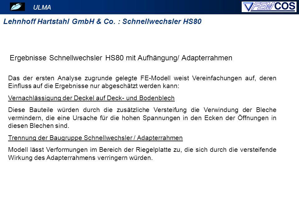 ULMA Lehnhoff Hartstahl GmbH & Co. : Schnellwechsler HS80 Ergebnisse Schnellwechsler HS80 mit Aufhängung/ Adapterrahmen Das der ersten Analyse zugrund