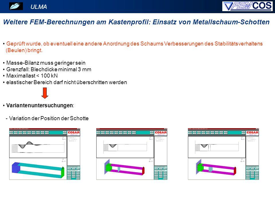 Ausgangs-Variante: Ohne Schott Zielgröße: Lastbeiwert soll auf 60 erhöht werden.