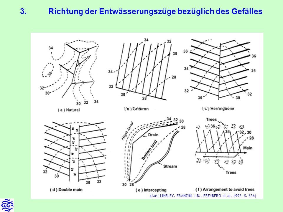 3.Richtung der Entwässerungszüge bezüglich des Gefälles (Aus: LINSLEY, FRANZINI J.B., FREYBERG et al.