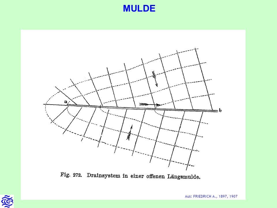 MULDE Aus: FRIEDRICH A., 1897, 1907