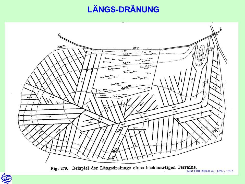 LÄNGS-DRÄNUNG Aus: FRIEDRICH A., 1897, 1907