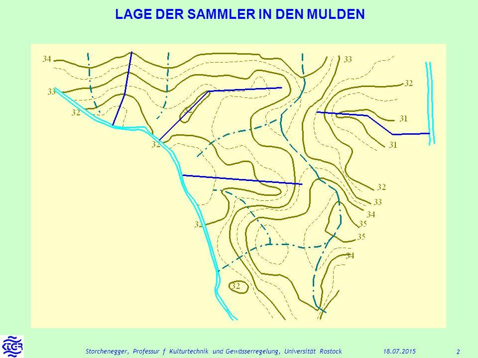 2 18.07.2015Storchenegger, Professur f Kulturtechnik und Gewässerregelung, Universität Rostock LAGE DER SAMMLER IN DEN MULDEN