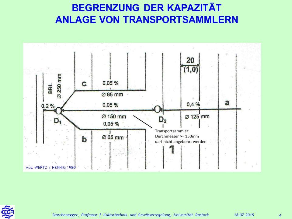 4 18.07.2015Storchenegger, Professur f Kulturtechnik und Gewässerregelung, Universität Rostock BEGRENZUNG DER KAPAZITÄT ANLAGE VON TRANSPORTSAMMLERN Aus: WERTZ / HENNIG 1980