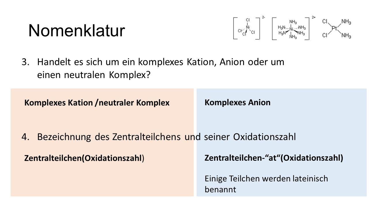 Nomenklatur 3.Handelt es sich um ein komplexes Kation, Anion oder um einen neutralen Komplex? Komplexes Kation /neutraler Komplex Komplexes Anion 4.Be