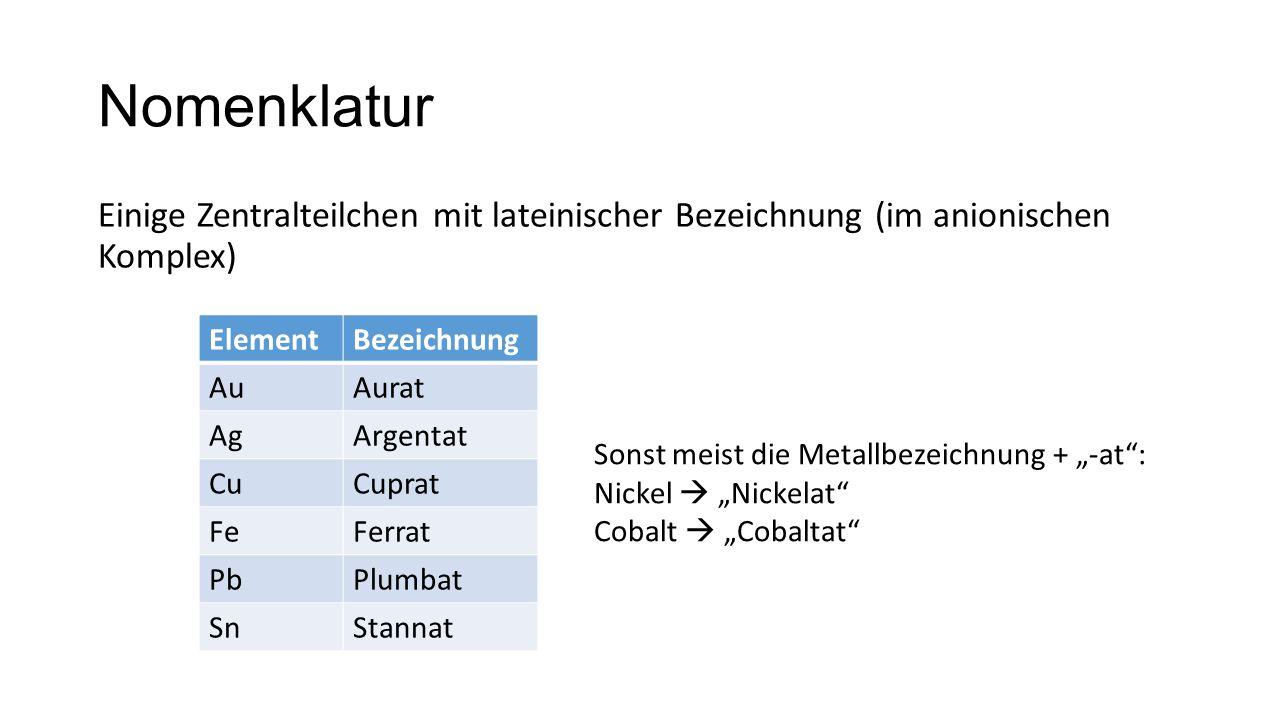 Nomenklatur Einige Zentralteilchen mit lateinischer Bezeichnung (im anionischen Komplex) ElementBezeichnung AuAurat AgArgentat CuCuprat FeFerrat PbPlu