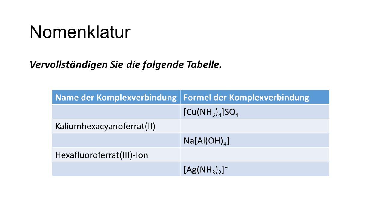 Nomenklatur Vervollständigen Sie die folgende Tabelle. Name der KomplexverbindungFormel der Komplexverbindung [Cu(NH 3 ) 4 ]SO 4 Kaliumhexacyanoferrat