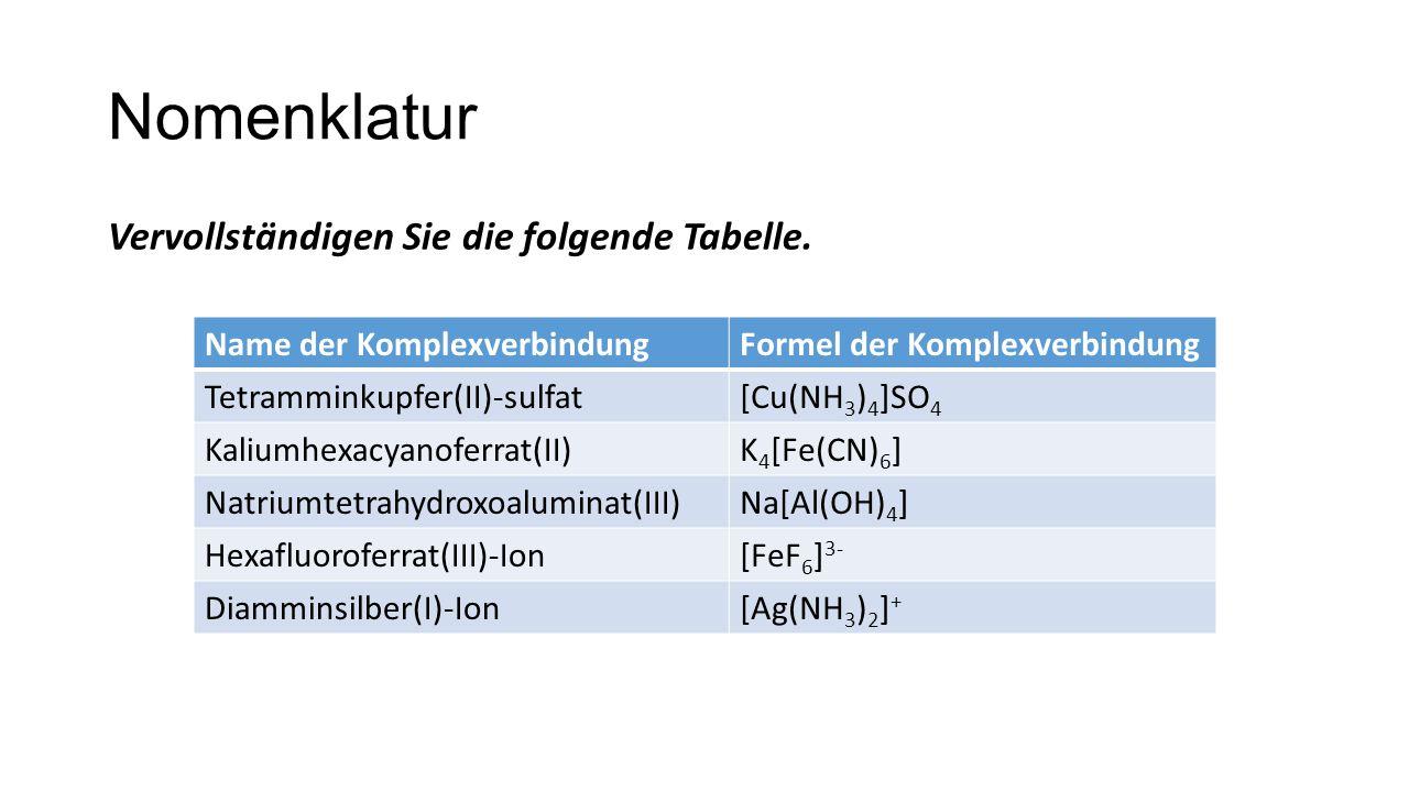 Nomenklatur Vervollständigen Sie die folgende Tabelle. Name der KomplexverbindungFormel der Komplexverbindung Tetramminkupfer(II)-sulfat[Cu(NH 3 ) 4 ]