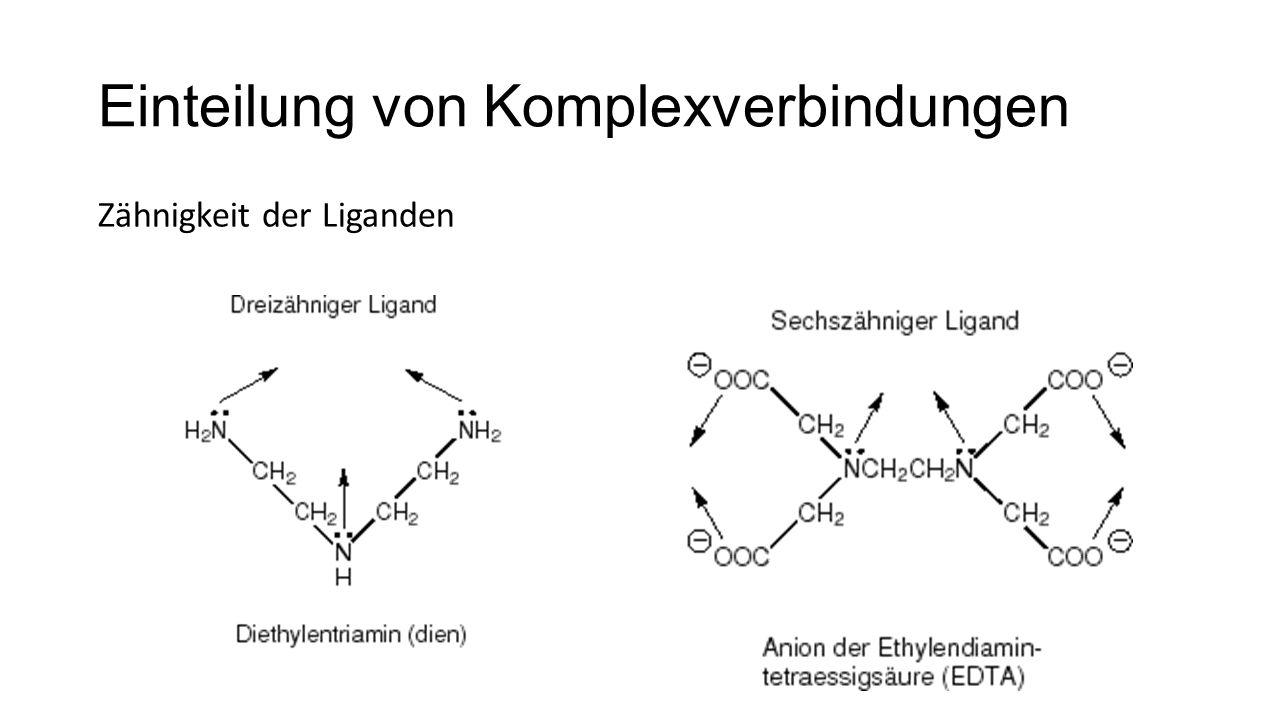 Einteilung von Komplexverbindungen Zähnigkeit der Liganden