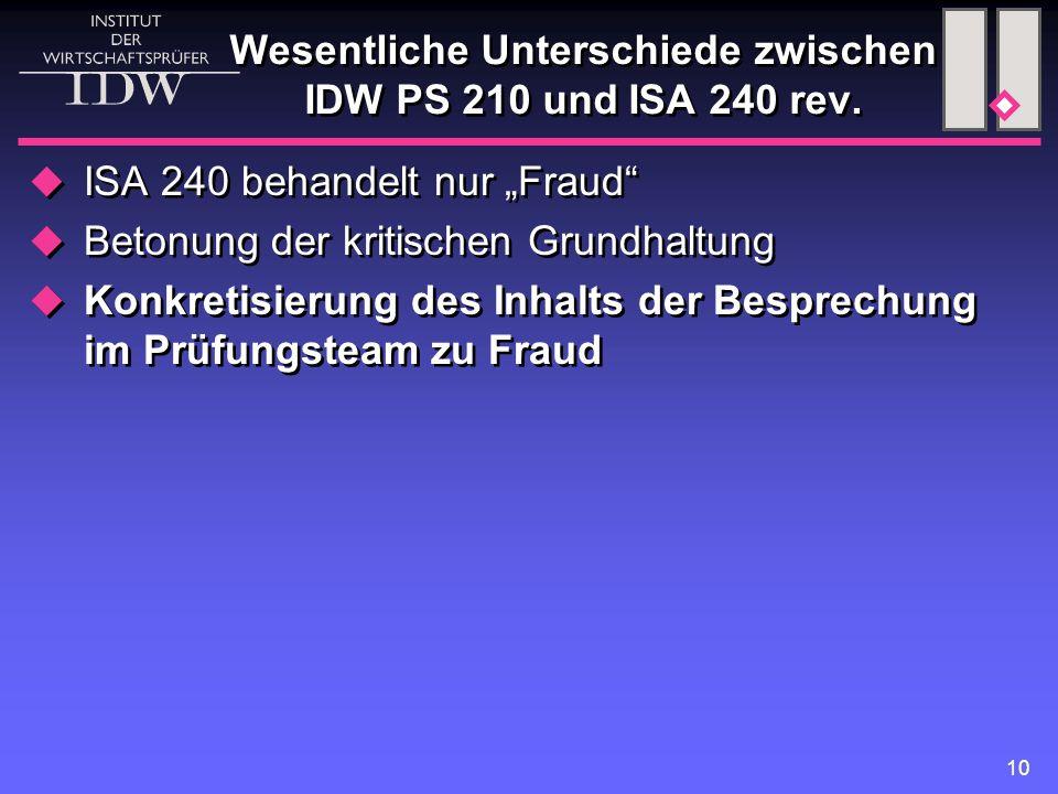 """10  ISA 240 behandelt nur """"Fraud""""  Betonung der kritischen Grundhaltung  Konkretisierung des Inhalts der Besprechung im Prüfungsteam zu Fraud  ISA"""