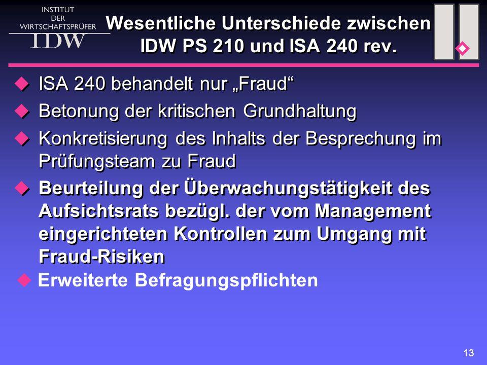 """13  ISA 240 behandelt nur """"Fraud  Betonung der kritischen Grundhaltung  Konkretisierung des Inhalts der Besprechung im Prüfungsteam zu Fraud  Beurteilung der Überwachungstätigkeit des Aufsichtsrats bezügl."""