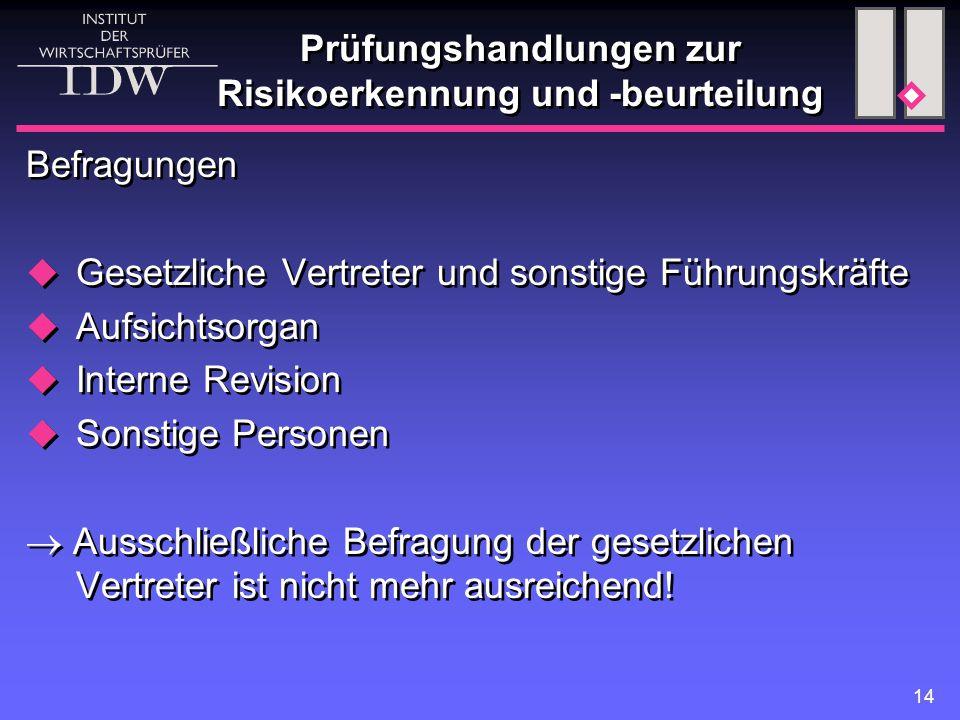 14 Prüfungshandlungen zur Risikoerkennung und -beurteilung Befragungen  Gesetzliche Vertreter und sonstige Führungskräfte  Aufsichtsorgan  Interne