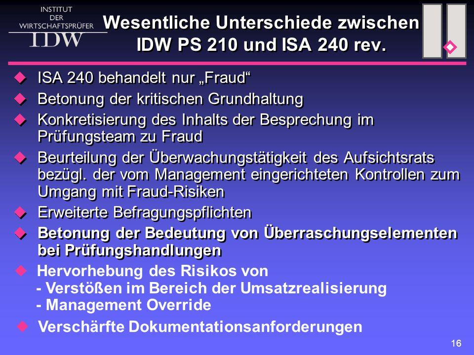 """16  ISA 240 behandelt nur """"Fraud  Betonung der kritischen Grundhaltung  Konkretisierung des Inhalts der Besprechung im Prüfungsteam zu Fraud  Beurteilung der Überwachungstätigkeit des Aufsichtsrats bezügl."""