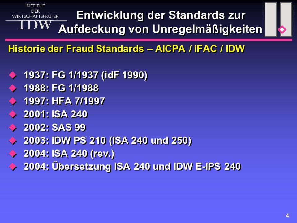 4 Historie der Fraud Standards – AICPA / IFAC / IDW  1937: FG 1/1937 (idF 1990)  1988: FG 1/1988  1997: HFA 7/1997  2001: ISA 240  2002: SAS 99  2003: IDW PS 210 (ISA 240 und 250)  2004: ISA 240 (rev.)  2004: Übersetzung ISA 240 und IDW E-IPS 240  jfkjkfj Historie der Fraud Standards – AICPA / IFAC / IDW  1937: FG 1/1937 (idF 1990)  1988: FG 1/1988  1997: HFA 7/1997  2001: ISA 240  2002: SAS 99  2003: IDW PS 210 (ISA 240 und 250)  2004: ISA 240 (rev.)  2004: Übersetzung ISA 240 und IDW E-IPS 240  jfkjkfj Entwicklung der Standards zur Aufdeckung von Unregelmäßigkeiten
