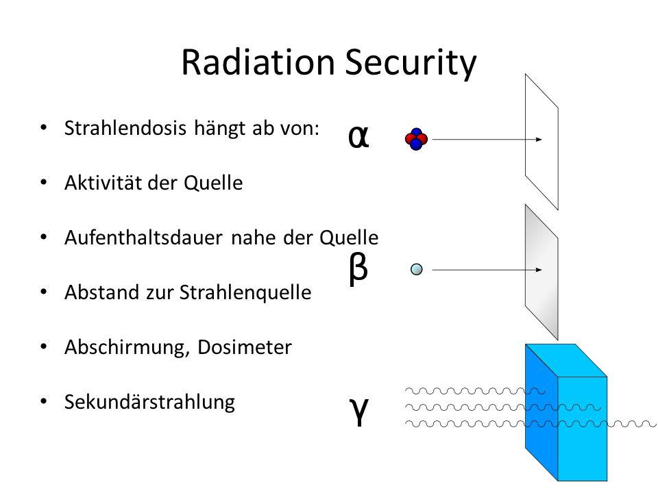 Radiation Security Strahlendosis hängt ab von: Aktivität der Quelle Aufenthaltsdauer nahe der Quelle Abstand zur Strahlenquelle Abschirmung, Dosimeter Sekundärstrahlung