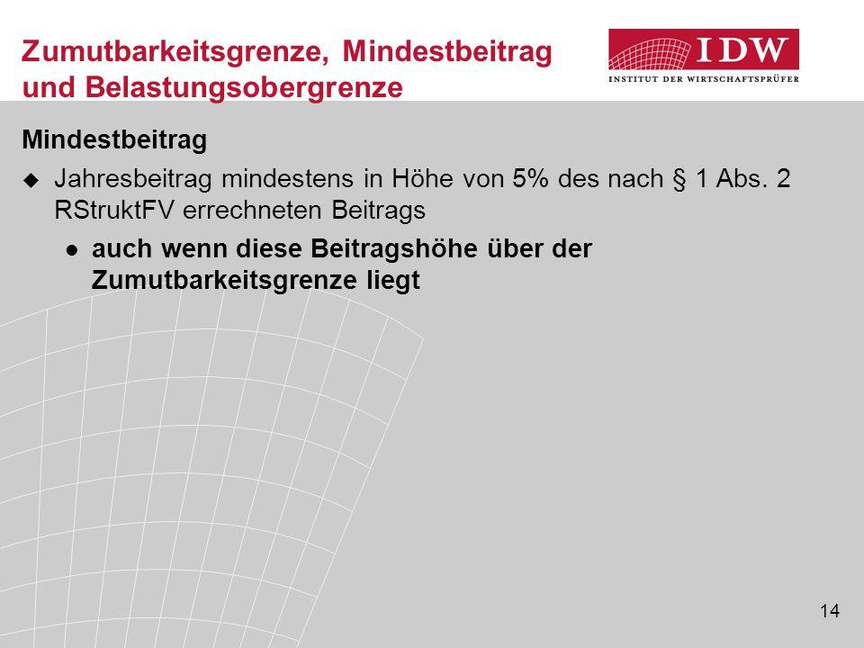 14 Zumutbarkeitsgrenze, Mindestbeitrag und Belastungsobergrenze Mindestbeitrag  Jahresbeitrag mindestens in Höhe von 5% des nach § 1 Abs. 2 RStruktFV