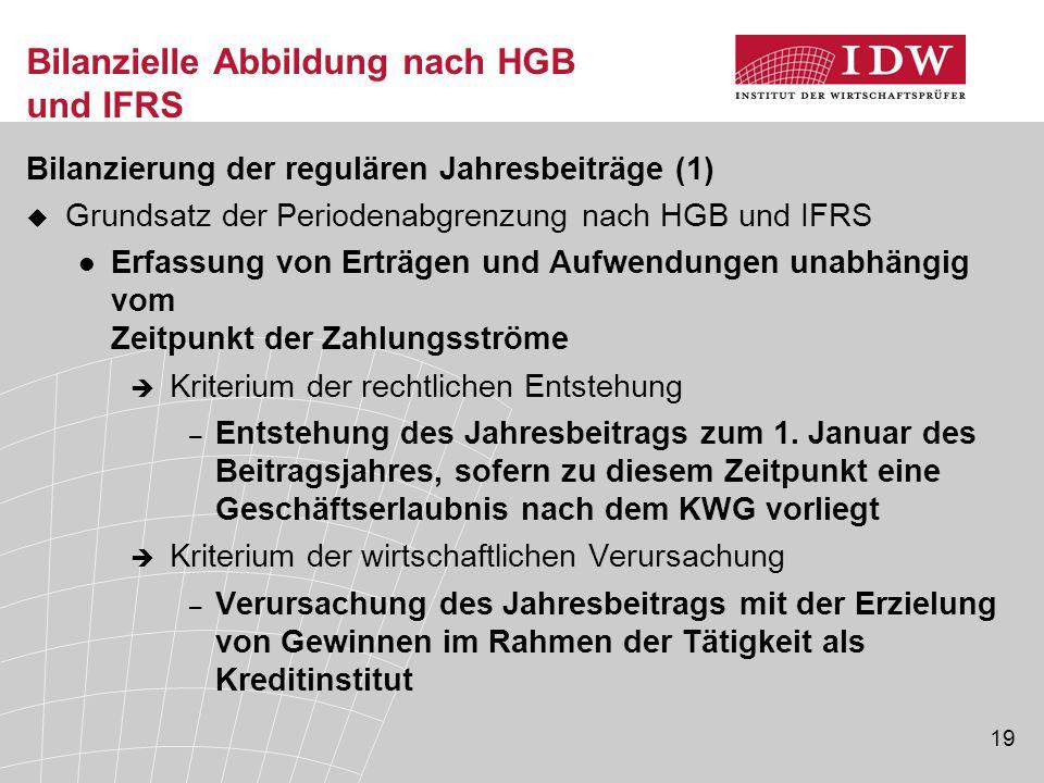 19 Bilanzielle Abbildung nach HGB und IFRS Bilanzierung der regulären Jahresbeiträge (1)  Grundsatz der Periodenabgrenzung nach HGB und IFRS Erfassun