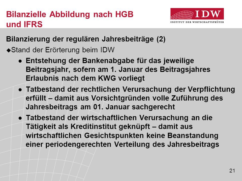 21 Bilanzielle Abbildung nach HGB und IFRS Bilanzierung der regulären Jahresbeiträge (2)  Stand der Erörterung beim IDW Entstehung der Bankenabgabe f