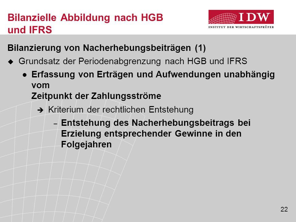 22 Bilanzielle Abbildung nach HGB und IFRS Bilanzierung von Nacherhebungsbeiträgen (1)  Grundsatz der Periodenabgrenzung nach HGB und IFRS Erfassung