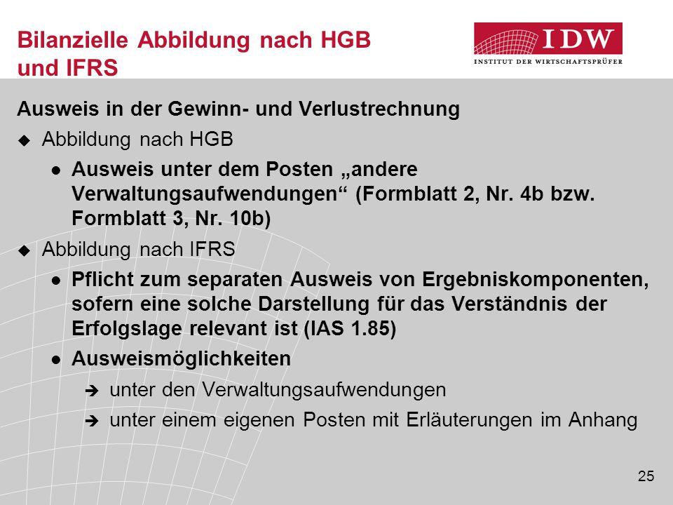 """25 Bilanzielle Abbildung nach HGB und IFRS Ausweis in der Gewinn- und Verlustrechnung  Abbildung nach HGB Ausweis unter dem Posten """"andere Verwaltung"""