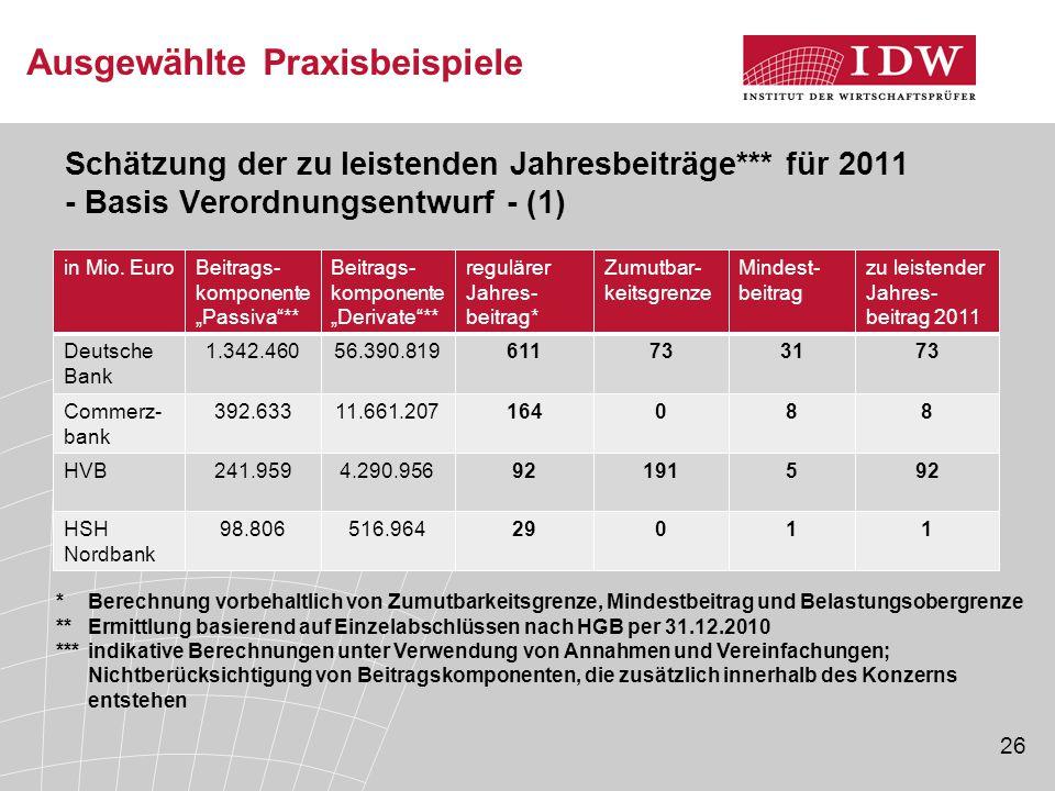 26 Ausgewählte Praxisbeispiele Schätzung der zu leistenden Jahresbeiträge*** für 2011 - Basis Verordnungsentwurf - (1) in Mio. EuroBeitrags- komponent