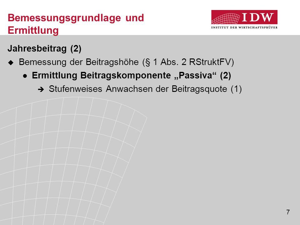 """7 Bemessungsgrundlage und Ermittlung Jahresbeitrag (2)  Bemessung der Beitragshöhe (§ 1 Abs. 2 RStruktFV) Ermittlung Beitragskomponente """"Passiva"""" (2)"""