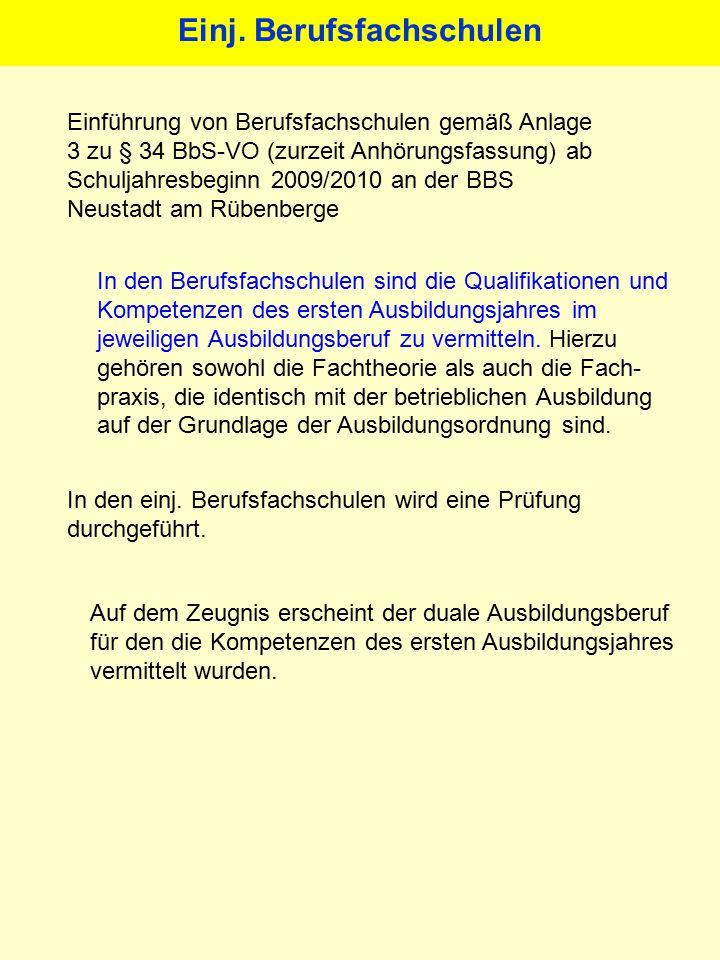Für Realschulabsolventinnen- und absolventen (Höhere Handelsschule) Berufgepl.