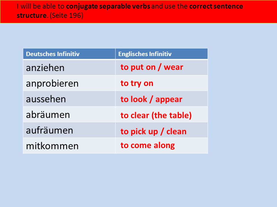 I will be able to conjugate separable verbs and use the correct sentence structure. (Seite 196) Deutsches InfinitivEnglisches Infinitiv anziehen anpro