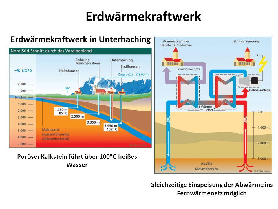 Erdwärmekraftwerk Poröser Kalkstein führt über 100°C heißes Wasser Erdwärmekraftwerk in Unterhaching Gleichzeitige Einspeisung der Abwärme ins Fernwär