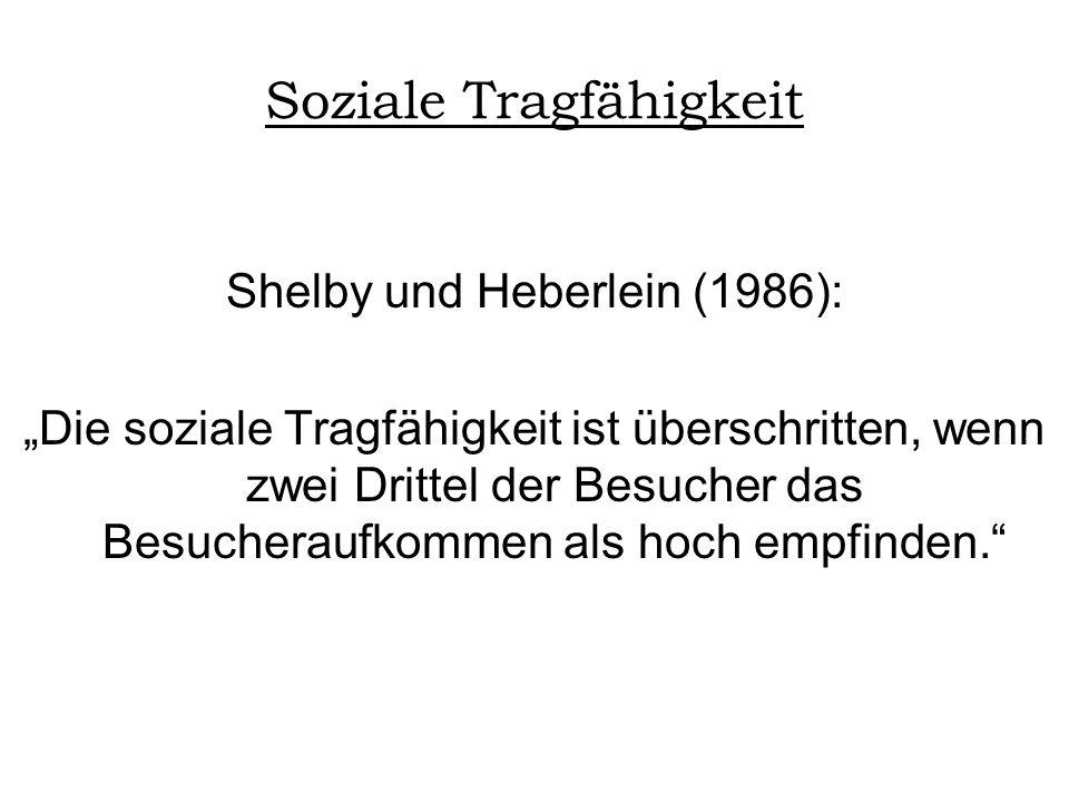 """Soziale Tragfähigkeit Shelby und Heberlein (1986): """"Die soziale Tragfähigkeit ist überschritten, wenn zwei Drittel der Besucher das Besucheraufkommen als hoch empfinden."""