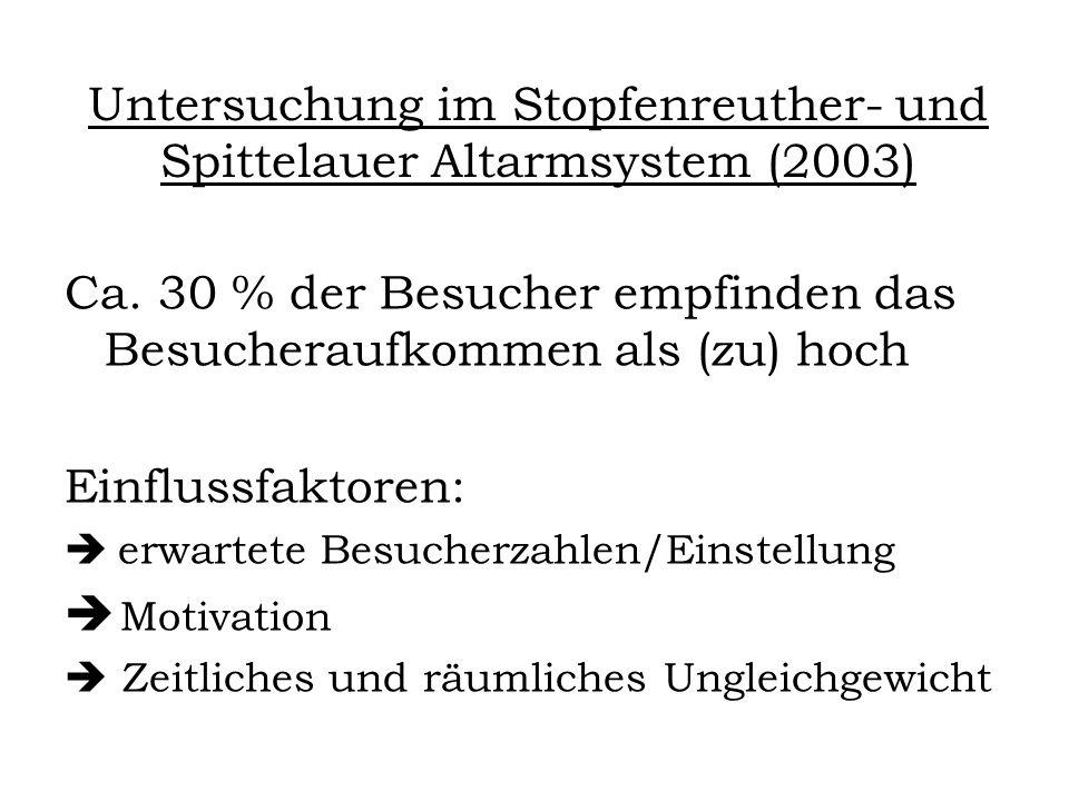 Untersuchung im Stopfenreuther- und Spittelauer Altarmsystem (2003) Ca.
