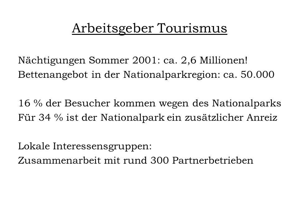 Arbeitsgeber Tourismus Nächtigungen Sommer 2001: ca.