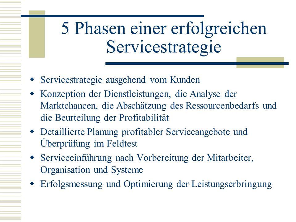 5 Phasen einer erfolgreichen Servicestrategie  Servicestrategie ausgehend vom Kunden  Konzeption der Dienstleistungen, die Analyse der Marktchancen,
