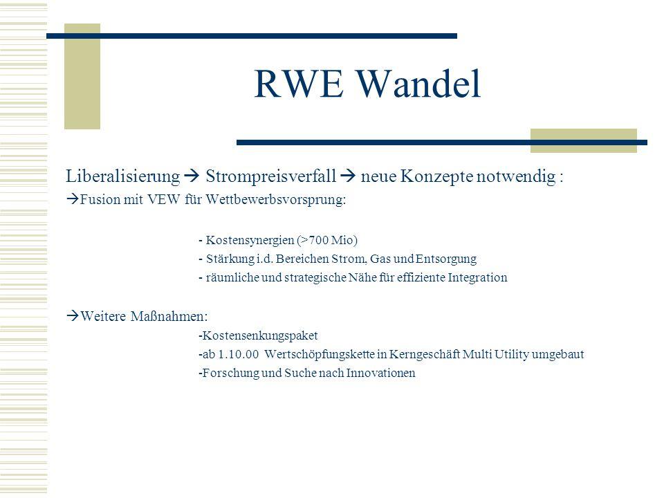 RWE Wandel Liberalisierung  Strompreisverfall  neue Konzepte notwendig :  Fusion mit VEW für Wettbewerbsvorsprung: - Kostensynergien (>700 Mio) - S