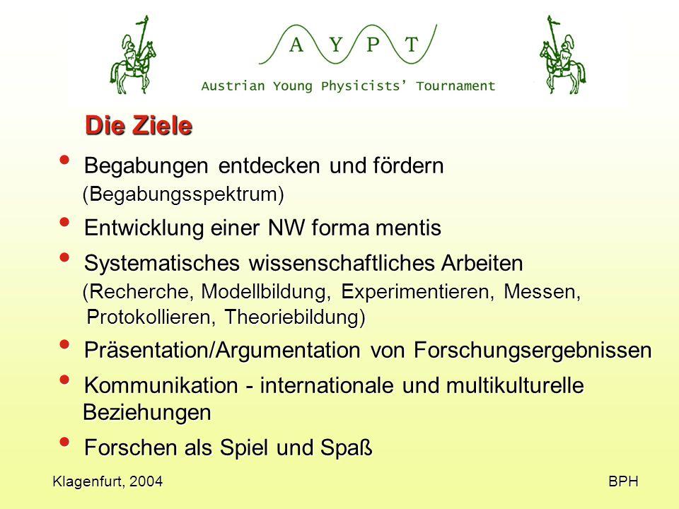 Klagenfurt, 2004 BPH Kontakte: http://www.aypt.at info@aypt.at brigitte@pagana.info Danke für Ihre Aufmerksamkeit!