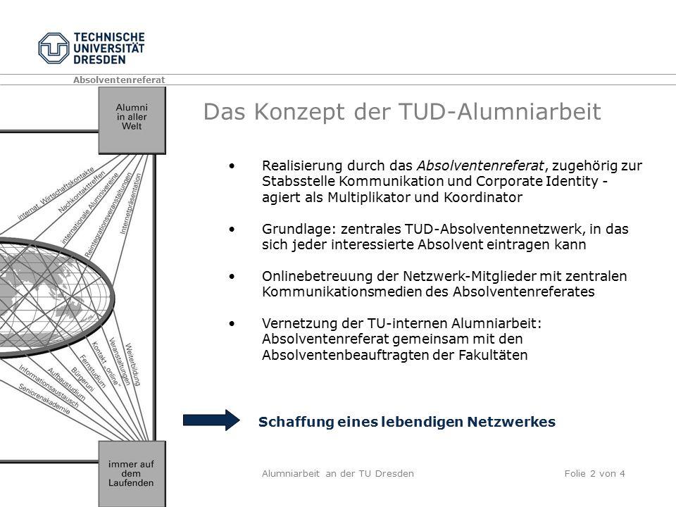 Folie 2 von 4 Realisierung durch das Absolventenreferat, zugehörig zur Stabsstelle Kommunikation und Corporate Identity - agiert als Multiplikator und