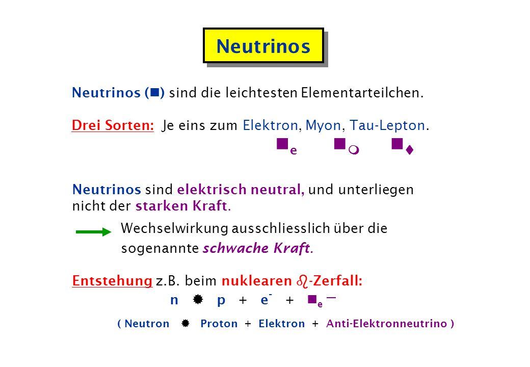 Neutrinos Neutrinos ( ) sind die leichtesten Elementarteilchen. Drei Sorten: Je eins zum Elektron, Myon, Tau-Lepton. e   Neutrinos sind elektrisch n