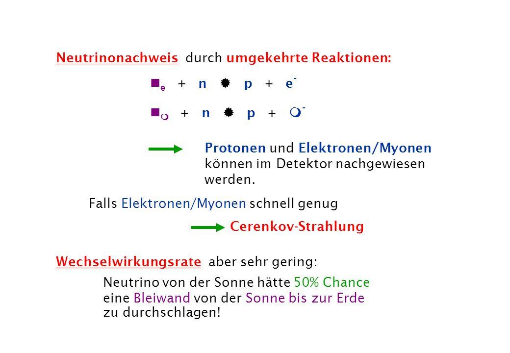 Neutrinonachweis durch umgekehrte Reaktionen: e + n  p + e -  + n  p +  - Protonen und Elektronen/Myonen können im Detektor nachgewiesen werden. F