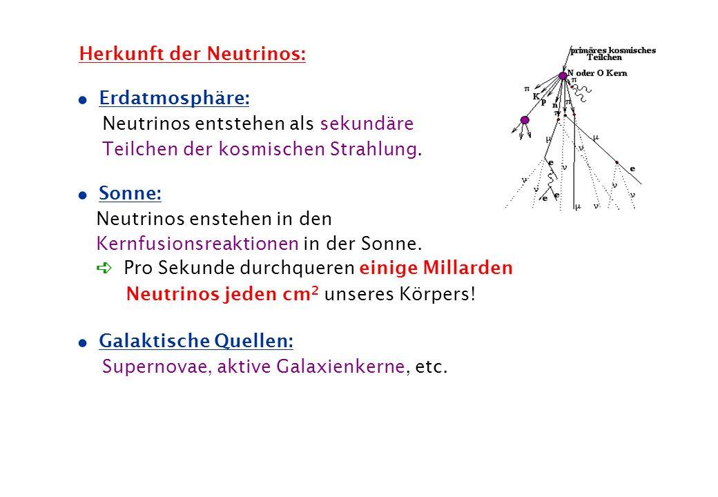 Herkunft der Neutrinos: ! Erdatmosphäre: Neutrinos entstehen als sekundäre Teilchen der kosmischen Strahlung. ! Sonne: Neutrinos enstehen in den Kernf