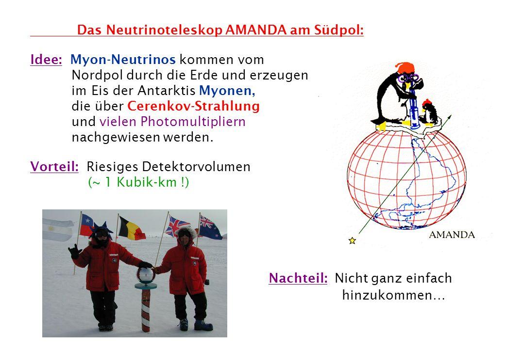 Das Neutrinoteleskop AMANDA am Südpol: Idee: Myon-Neutrinos kommen vom Nordpol durch die Erde und erzeugen im Eis der Antarktis Myonen, die über Ceren