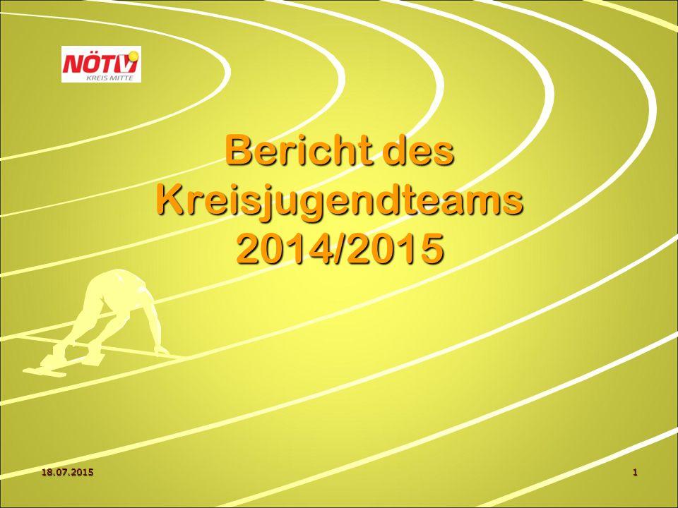 18.07.20151 Bericht des Kreisjugendteams 2014/2015