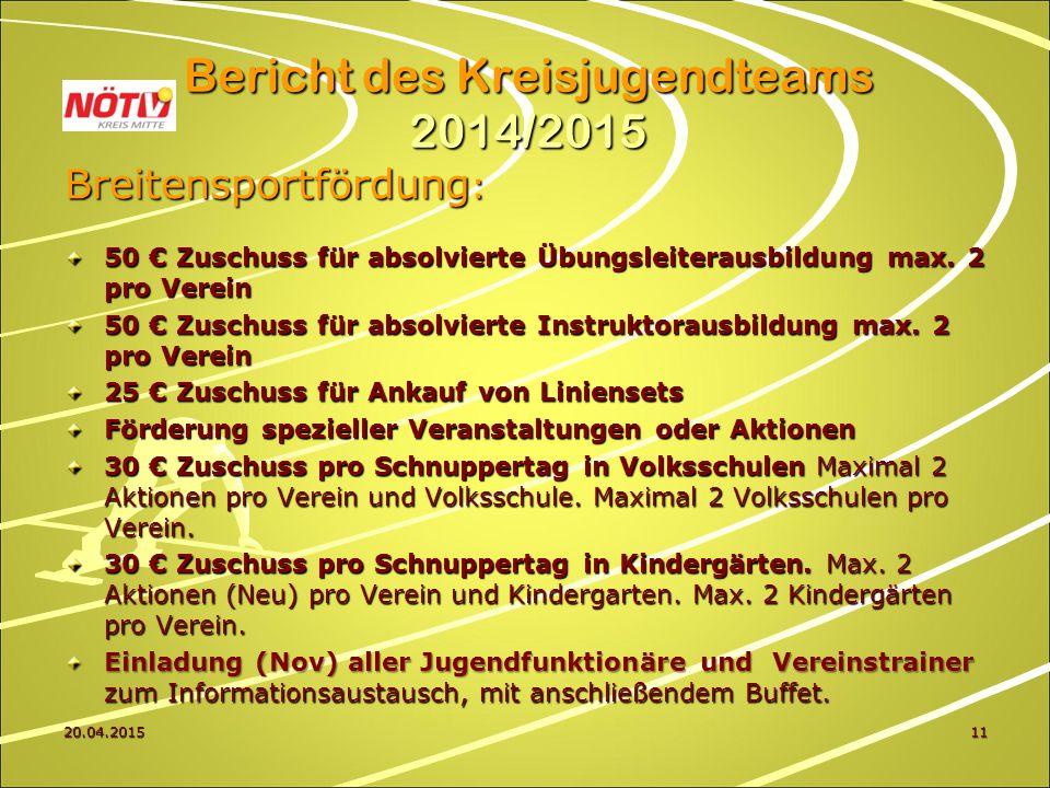 20.04.201511 Bericht des Kreisjugendteams 2014/2015 Breitensportfördung : 50 € Zuschuss für absolvierte Übungsleiterausbildung max.