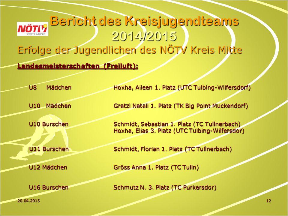 20.04.201512 Bericht des Kreisjugendteams 2014/2015 Erfolge der Jugendlichen des NÖTV Kreis Mitte Landesmeisterschaften (Freiluft): U8 Mädchen Hoxha, Aileen 1.