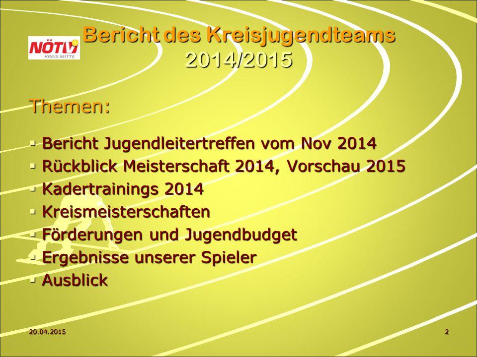 20.04.201513 Bericht des Kreisjugendteams 2014/2015 Ergebnisse der Jugendmannschaften des Kreis Mitte auf Landesebene U12 BurschenTC Tulln2.