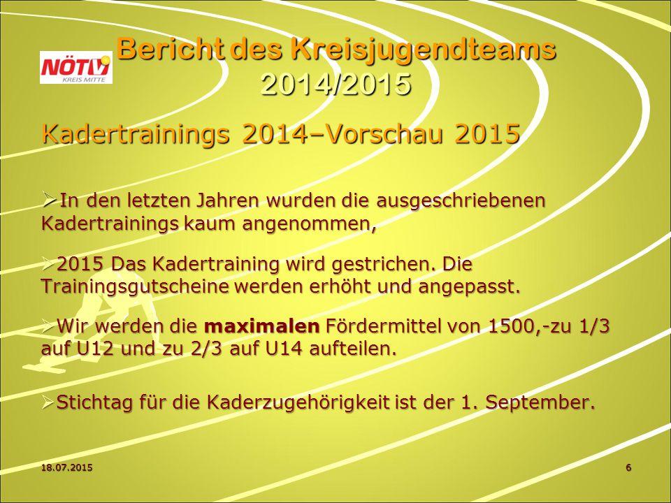 18.07.20156 Bericht des Kreisjugendteams 2014/2015 Kadertrainings 2014–Vorschau 2015  In den letzten Jahren wurden die ausgeschriebenen Kadertrainings kaum angenommen,  2015 Das Kadertraining wird gestrichen.