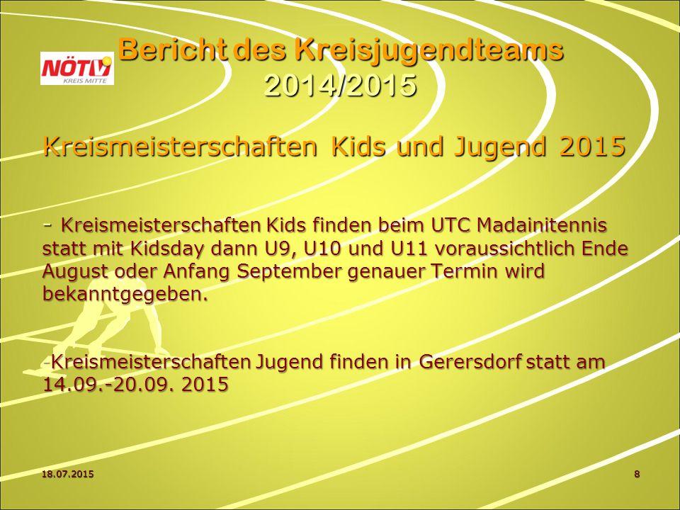 18.07.20158 Bericht des Kreisjugendteams 2014/2015 Kreismeisterschaften Kids und Jugend 2015 - Kreismeisterschaften Kids finden beim UTC Madainitennis statt mit Kidsday dann U9, U10 und U11 voraussichtlich Ende August oder Anfang September genauer Termin wird bekanntgegeben.