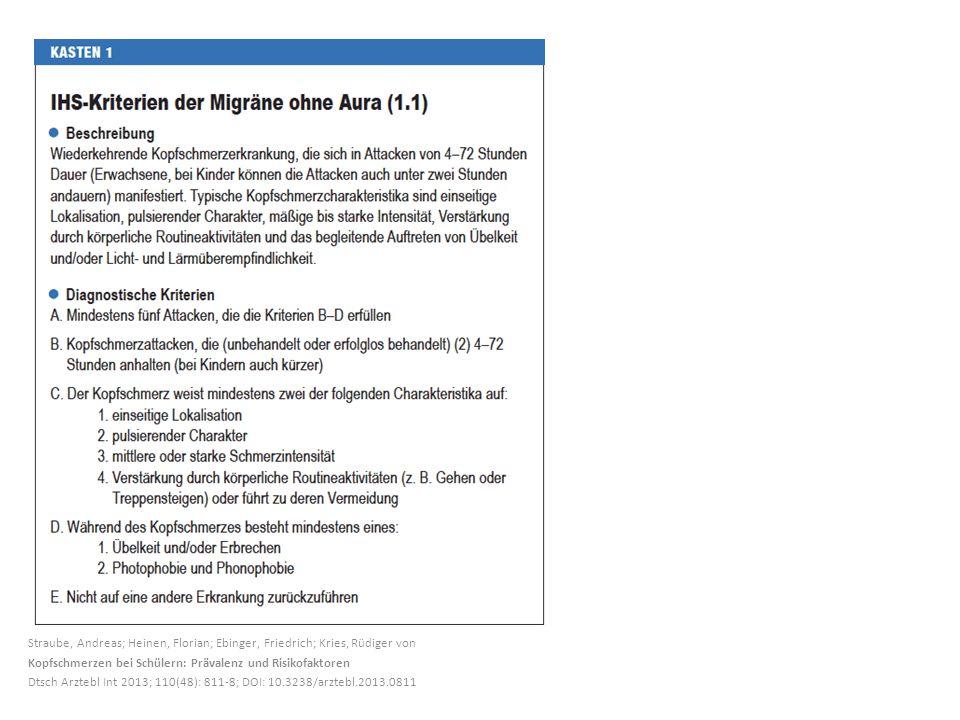 Straube, Andreas; Heinen, Florian; Ebinger, Friedrich; Kries, Rüdiger von Kopfschmerzen bei Schülern: Prävalenz und Risikofaktoren Dtsch Arztebl Int 2013; 110(48): 811-8; DOI: 10.3238/arztebl.2013.0811