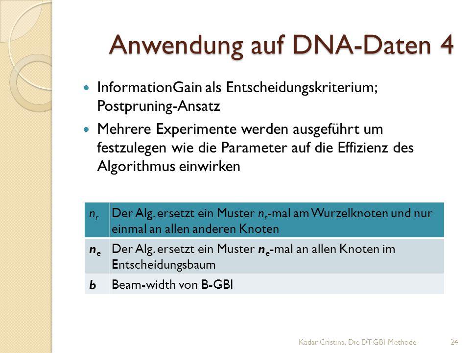 Anwendung auf DNA-Daten 4 Kadar Cristina, Die DT-GBI-Methode24 InformationGain als Entscheidungskriterium; Postpruning-Ansatz Mehrere Experimente werden ausgeführt um festzulegen wie die Parameter auf die Effizienz des Algorithmus einwirken nrnr Der Alg.